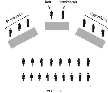 Introducing debate in the citizenship classroom noisy classroom maxwellsz